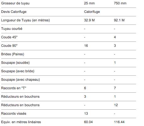 TIAC-metric-fr4